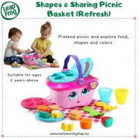 *Shapes & Sharing Picnic Basket (Refresh)*